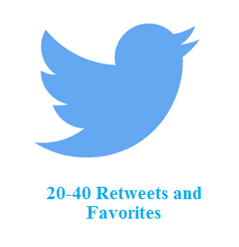 20-40 Retweets and favorites